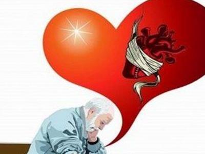 怎么治疗冠心病 按摩三穴位拯救心脏健康