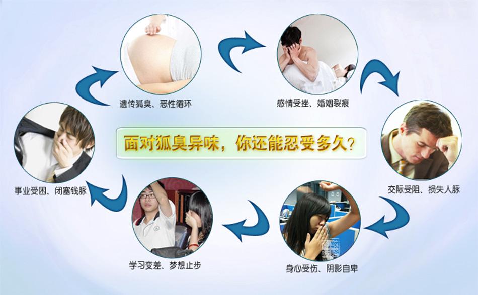 重庆腋臭的治疗方法有哪些