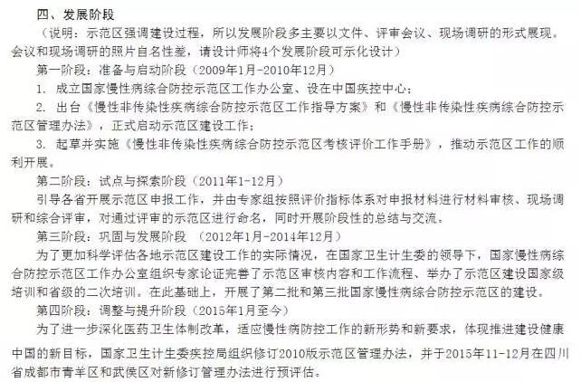 卫计委就国家慢性病综合防控示范区建设工作发文