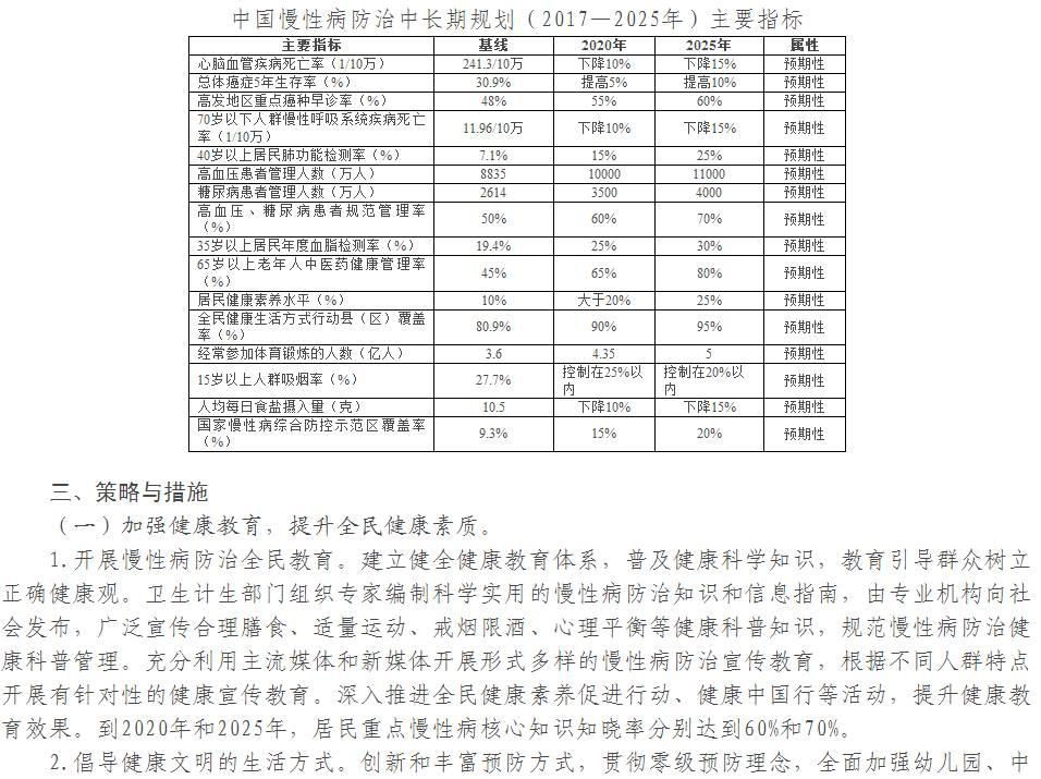 《中国防治慢性病中长期规划(2017—2025年)》印发