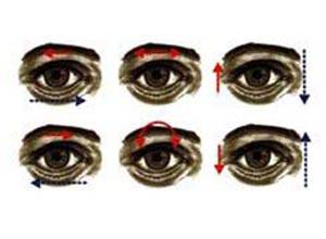 眼球震颤阻滞综合征