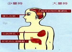 慢性呼吸衰竭