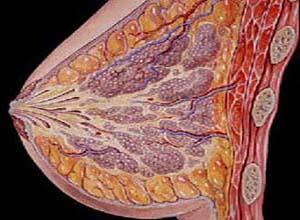 乳房单纯囊肿
