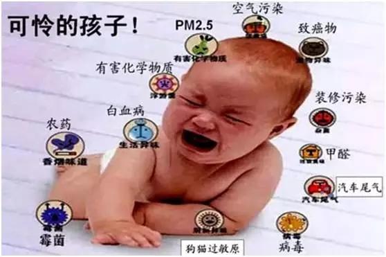 重视环境污染,保护儿童健康!